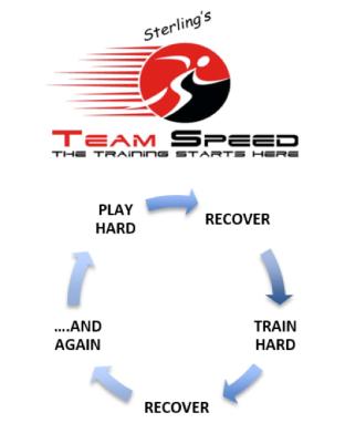 TeamSpeed